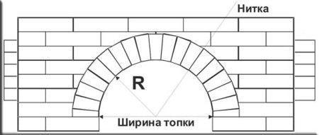 Полуциркулярная арка для камина