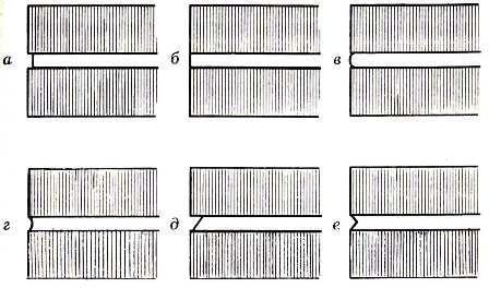 Разновидности расшивки швов