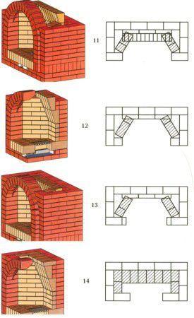 Схема кладки камина 11,12,13,14 рядов