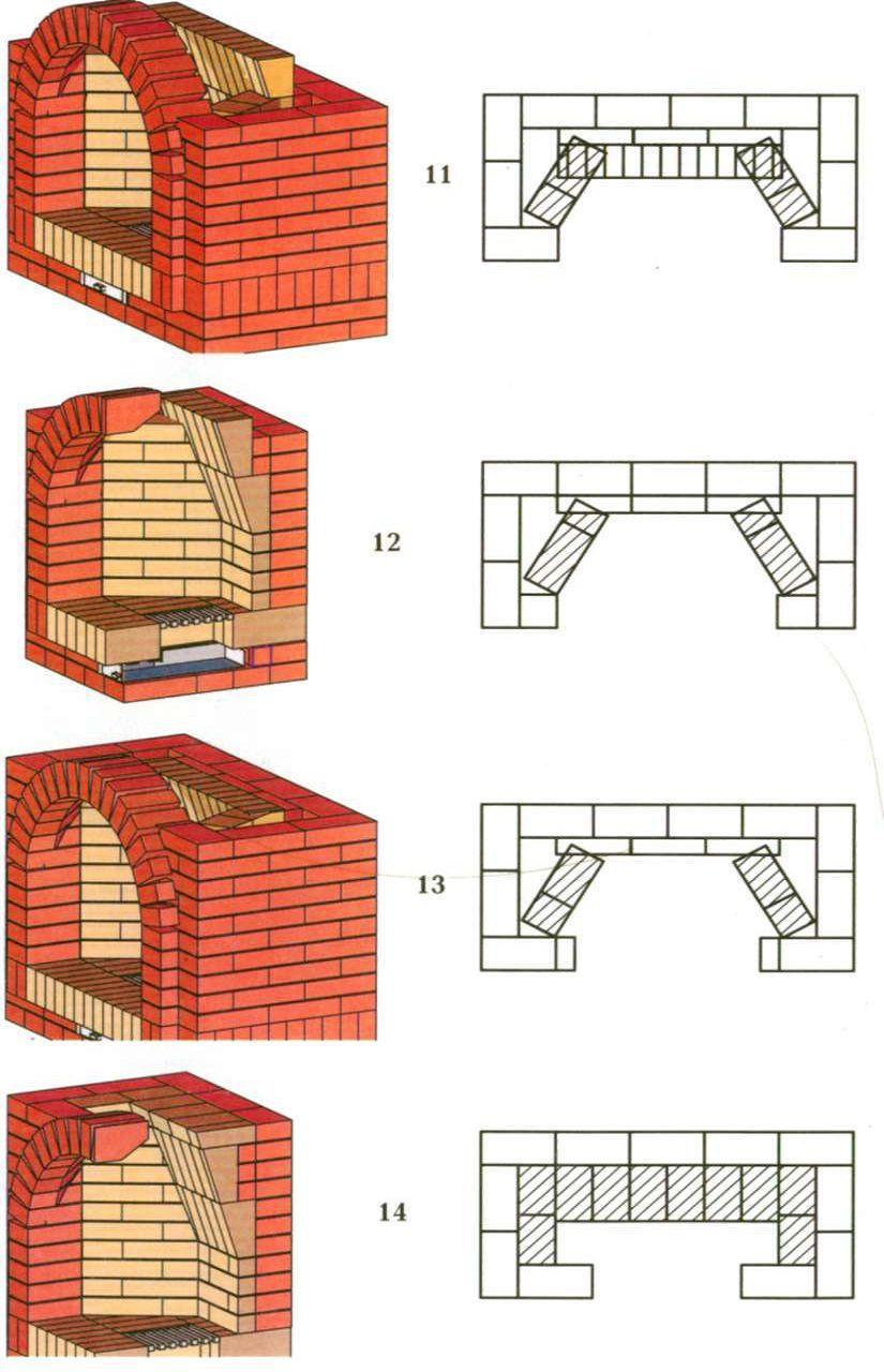 Камины схема чертежей