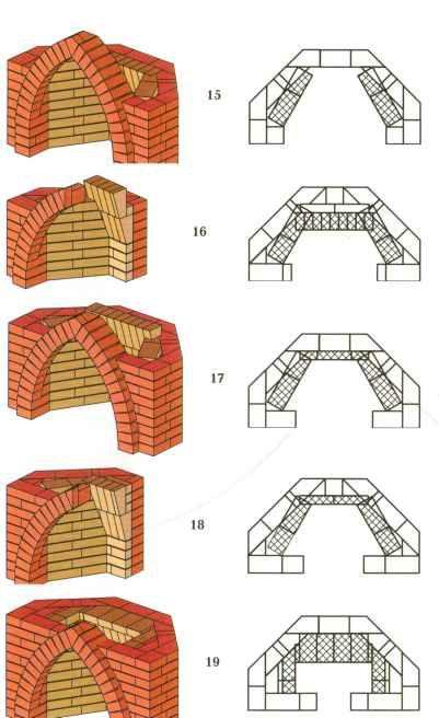 Схема кладки 15-19 рядов