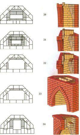 Схема кладки 20,21,22,23,24 ряда у камина