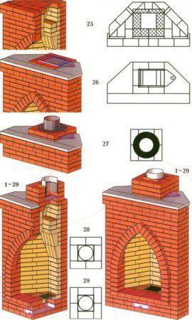 Схема кладки камина 25,26,27,28,29 рядов