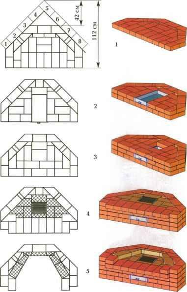 Схема укладки основания камина