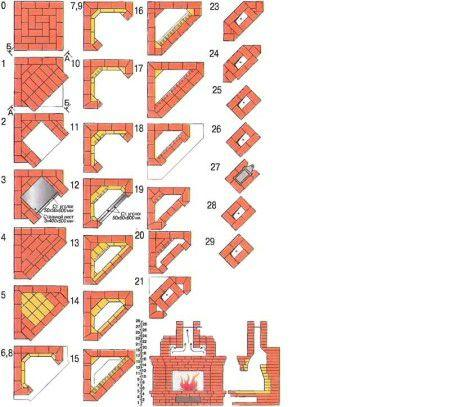 Схема укладки рядов для углового камина