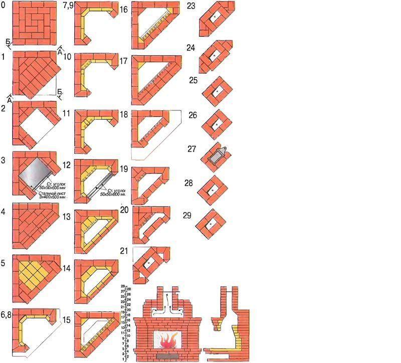 Схема по рядам камина