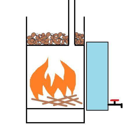 Буржуйка для бани с выносным баком