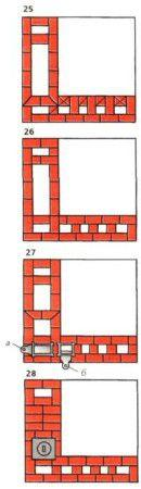 Кладка 25-28 рядов