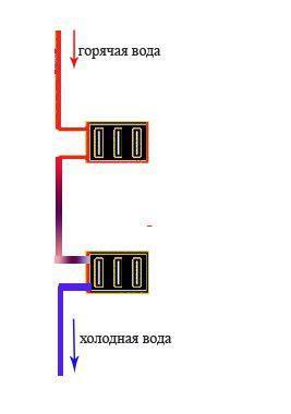Схема движения воды с однотрудной разводкой