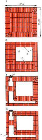 Схема кладки кирпичей для строительства русской печи