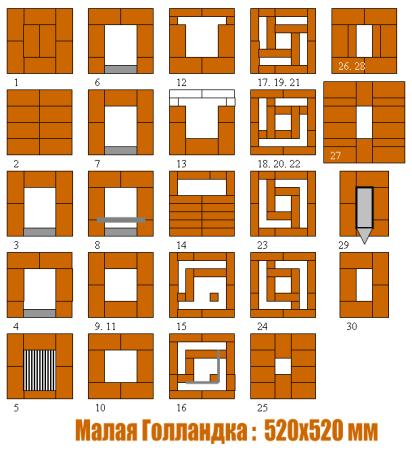 Схема кладки печи - голландка