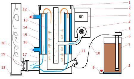 Схема котла отопления для гаража на отработанном масле