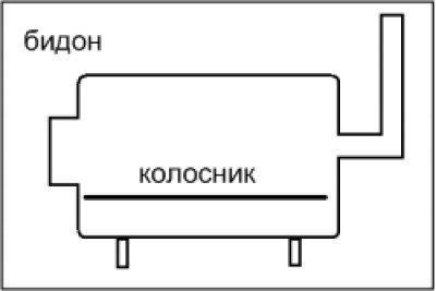 Схема печи буржуйки из бидона