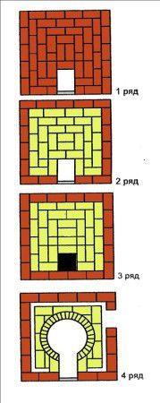 Схема строительства печи под казан