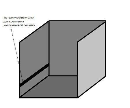 Стыкуем листы металла образуя прямоугольник