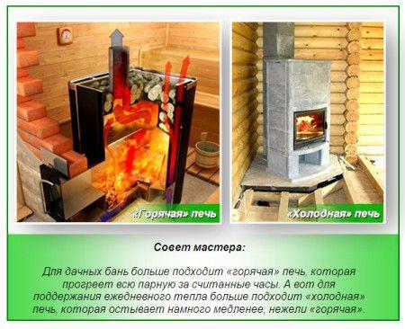 Горячая печь и холодная печь