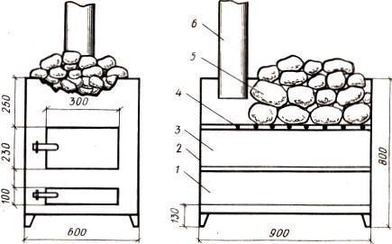 Металлическая печь калорифер
