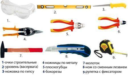 Необходимые инструменты для постройки портала для камина
