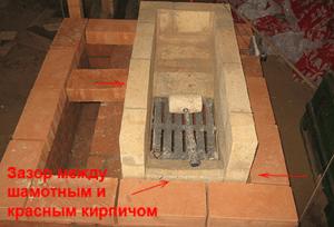 Оставляем зазор между шамотным и облицовочным кирпием