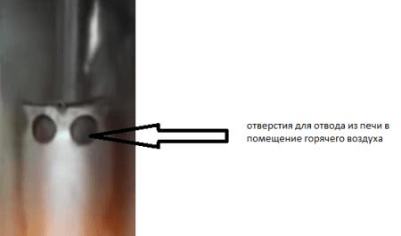 Отверстия для отвода из печи в помещение горячего воздуха