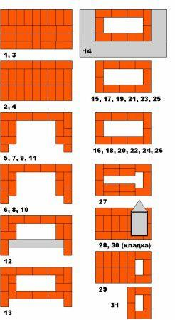 Схема кладки камина для квартиры