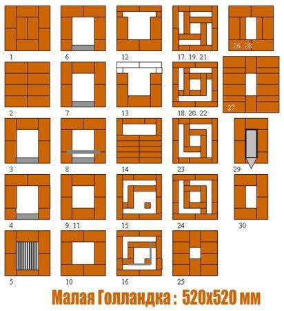 Схема кладки печи голландка