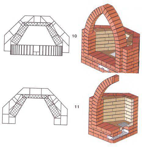 Возводим арку углового камина