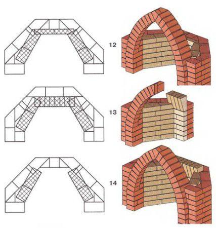 Выкладываем внешние стенки камина