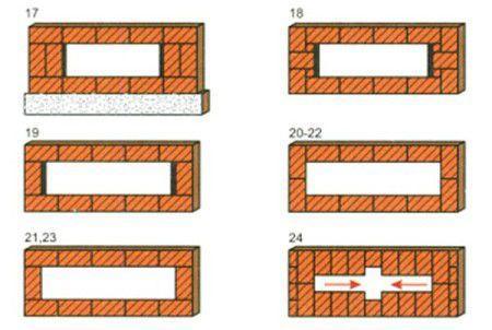 Алгоритм кладки 17-24 рядов камина для дачи