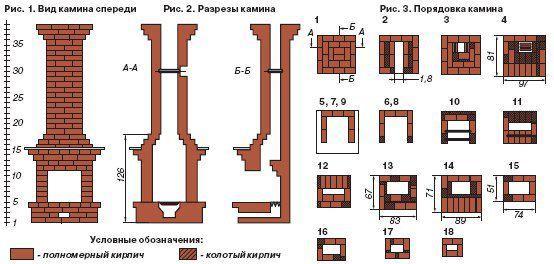 Схема камина из кирпича своими руками