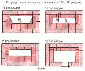 Порядовая кладка камина 13-16 ряд - фотография