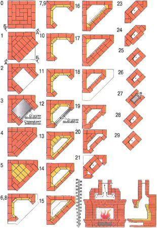 Пошаговая схема порядовки камина из кирпича - фото