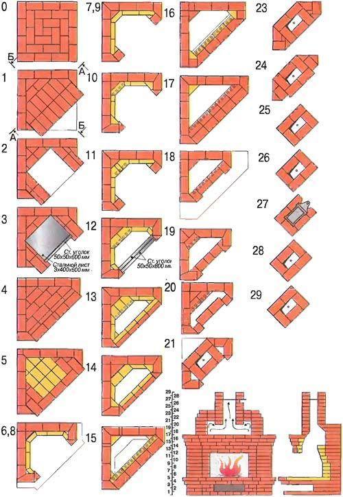 Камин схема пошаговая
