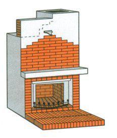 Технология строительства камина