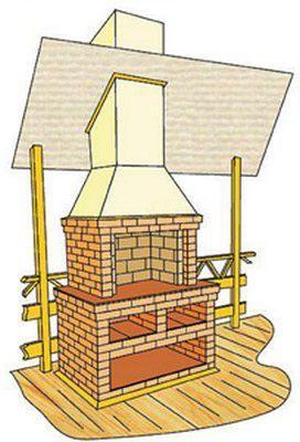 Одна из несложных конструкций камина мангала