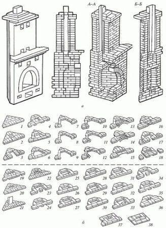 Примерная схема кладки углового камина