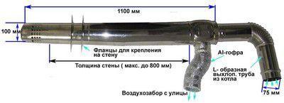 Коаксиальная дымоотводная труба
