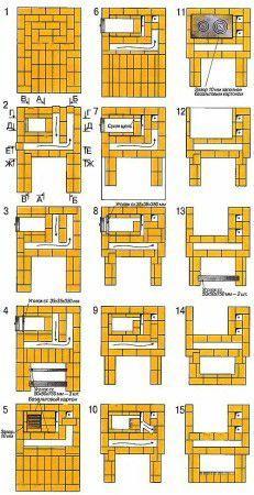 Схема кладки 1