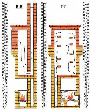 Вертикальный разрез, 2
