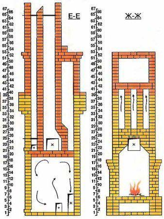 Вертикальный разрез, вариант 2