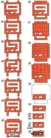 Схема кладки 4