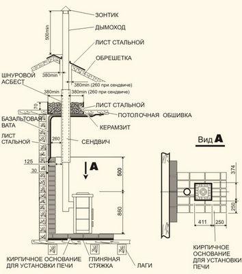 Примерная схема установки печи-камина