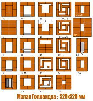 Схема выкладки печки-голландки