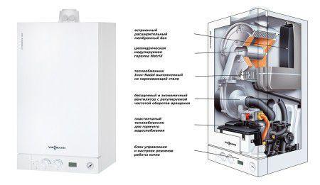 Система отопления с парапетными котлама - принципиальная схема состава котла