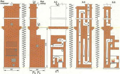 Базовая схема с вертикальными разрезами