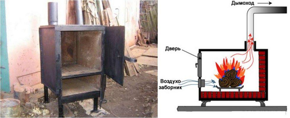Как установить печку на даче с сундуком