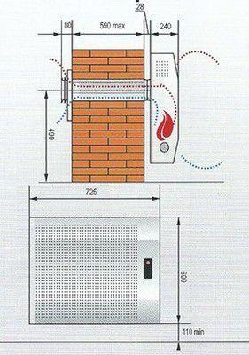 Примерная схема выхода продуктов сгорания