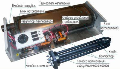 Современный ТЭН-котел имеет достаточно сложное устройство