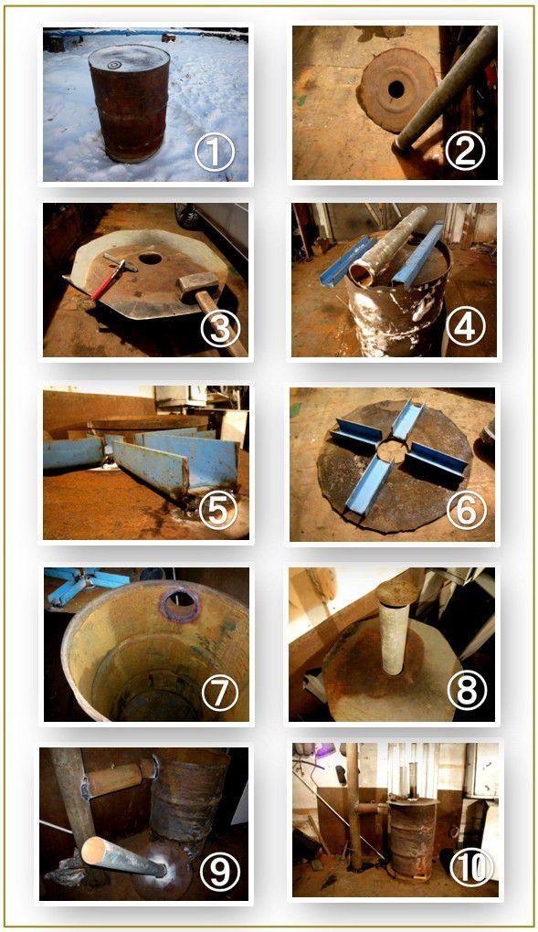 Как самому сделать котлы на дровах