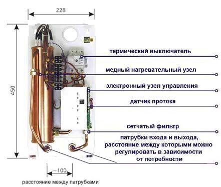 Схема проточного электрического бойлера